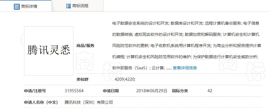 """腾讯推云计算新项目?""""域名+商标""""已双管齐下!  域名快讯  第3张"""
