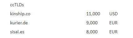 sedo平台三字母域名NFC.com中六位高价领衔  域名资讯  第2张