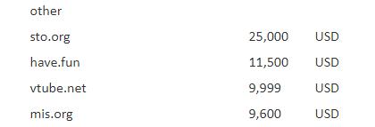 sedo平台三字母域名NFC.com中六位高价领衔  域名资讯  第3张